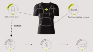 cityzen-smart-shirt-sensing-fabric-health-monitoring