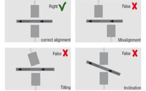 Laser Sensor Alignment