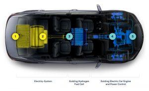 Electriq Car v4 2