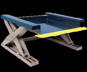 Southworth Floor Height Lift Tables ZLS
