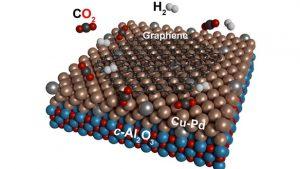 graphene co2 2