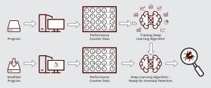 CSCE news algorithm Muzahid schematic 10FEB2020