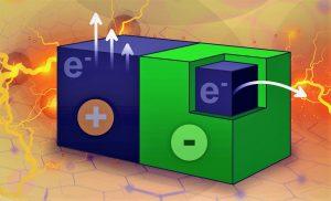 MIT Partical Power 01 press 0 2